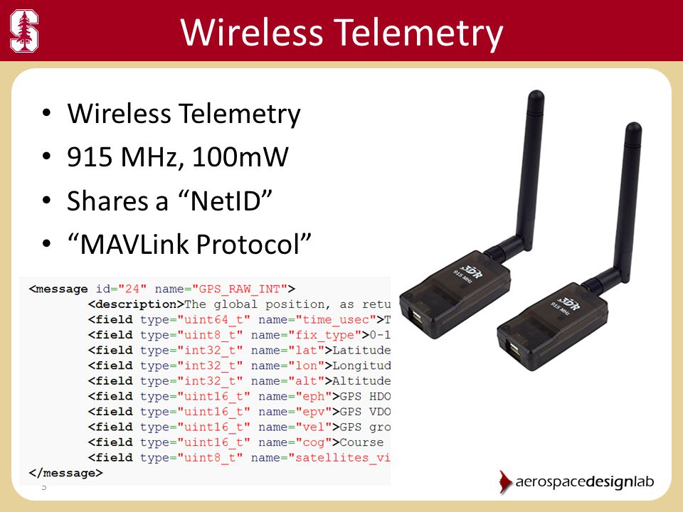 Wireless Telemetry Wireless Telemetry 915 MHz, 100mW Shares a NetID