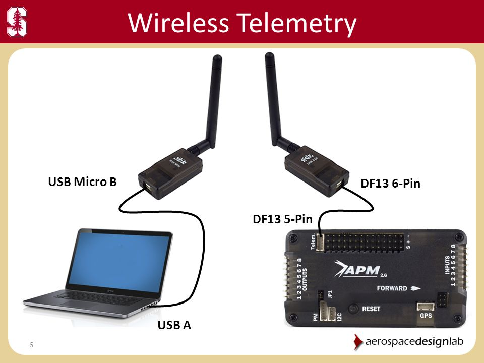 Wireless Telemetry USB Micro B DF13 6-Pin DF13 5-Pin USB A