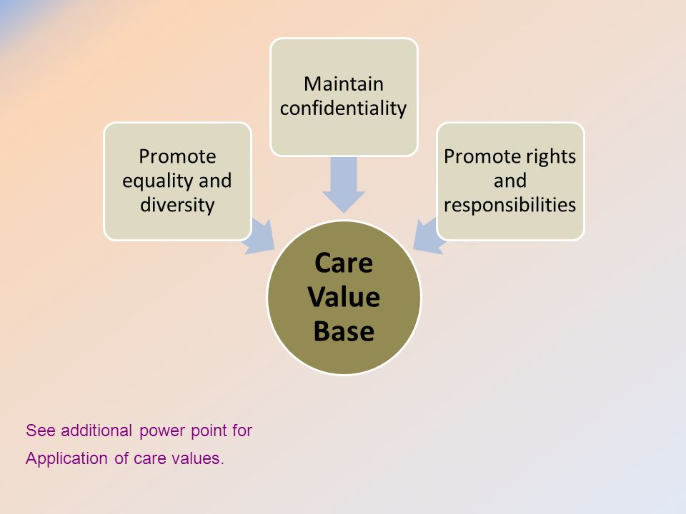 equality diversity and rights in health Unit 2: equality, diversity and rights in health and social care aims and purpose of the unit develop understanding of concepts related to equality, diversity and rights in health and social care.
