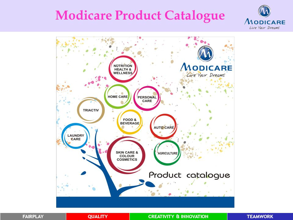 Modicare Product Catalogue
