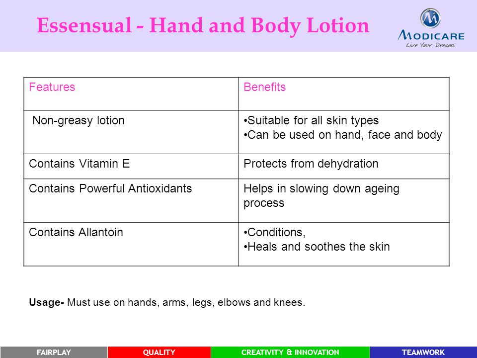 Essensual - Hand and Body Lotion