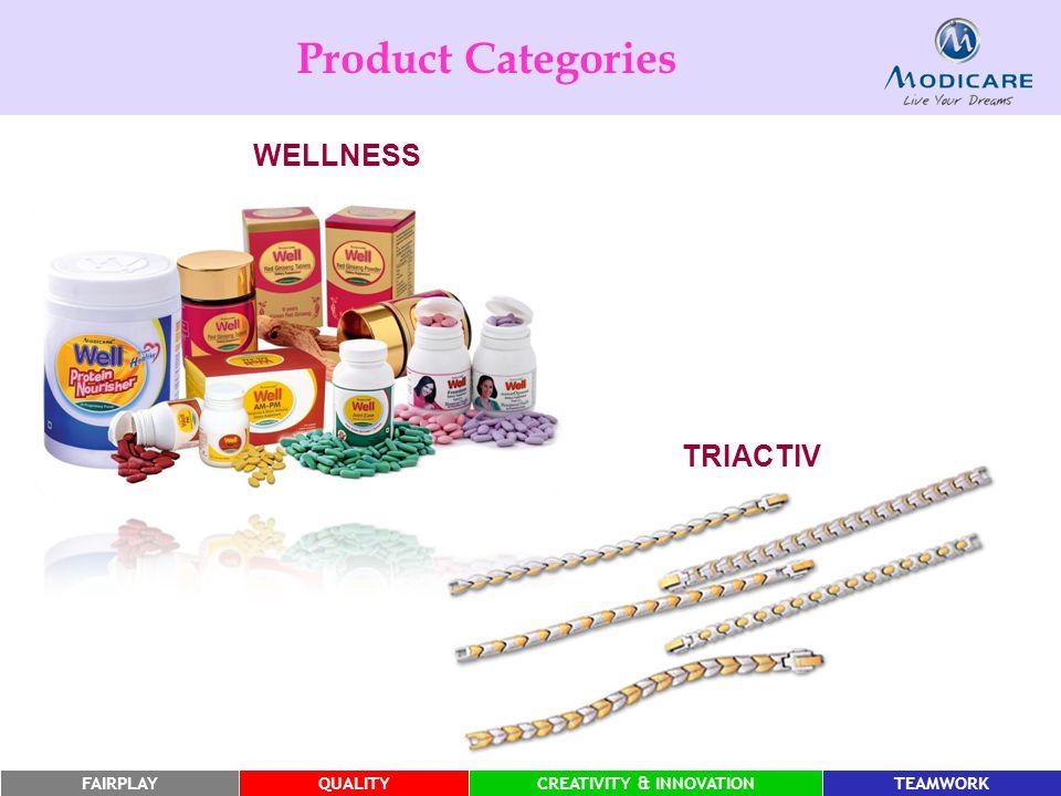 Product Categories WELLNESS TRIACTIV