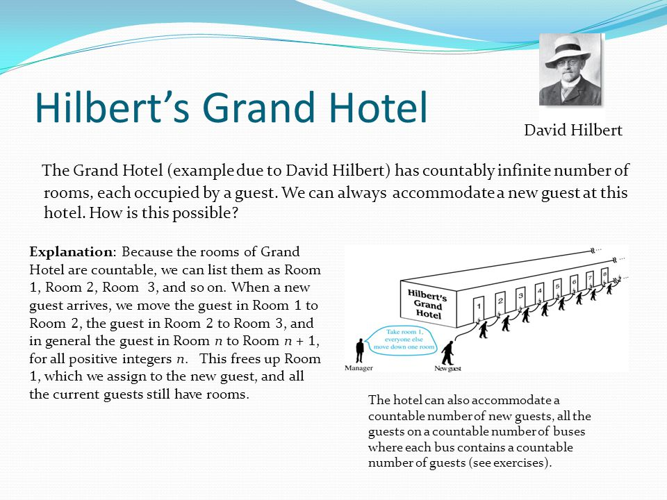 Hilbert's Grand Hotel David Hilbert.