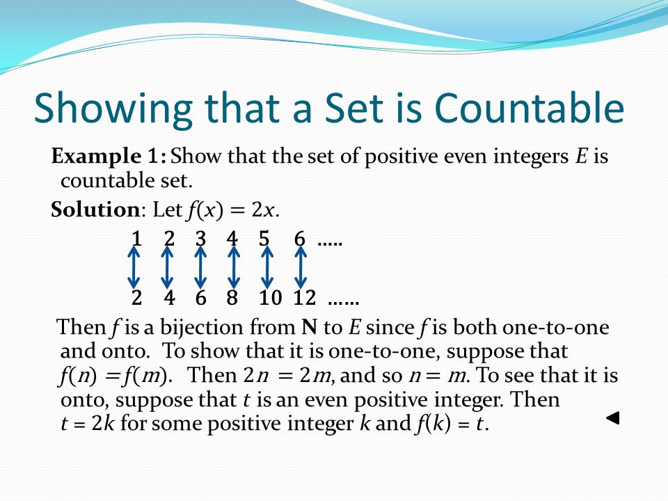 Showing that a Set is Countable