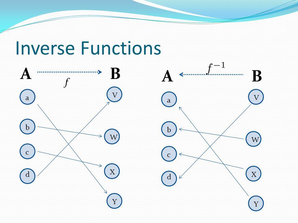 Inverse Functions A B a b c d V W X Y f A B a b c d V W X Y