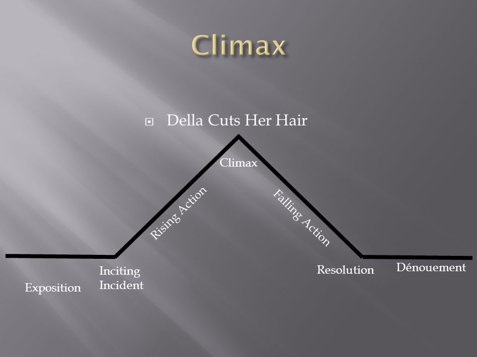 Climax Della Cuts Her Hair Climax Rising Action Falling Action