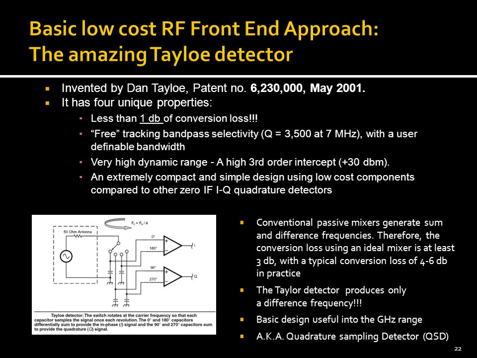 Basic low cost RF Front End Approach: The amazing Tayloe detector