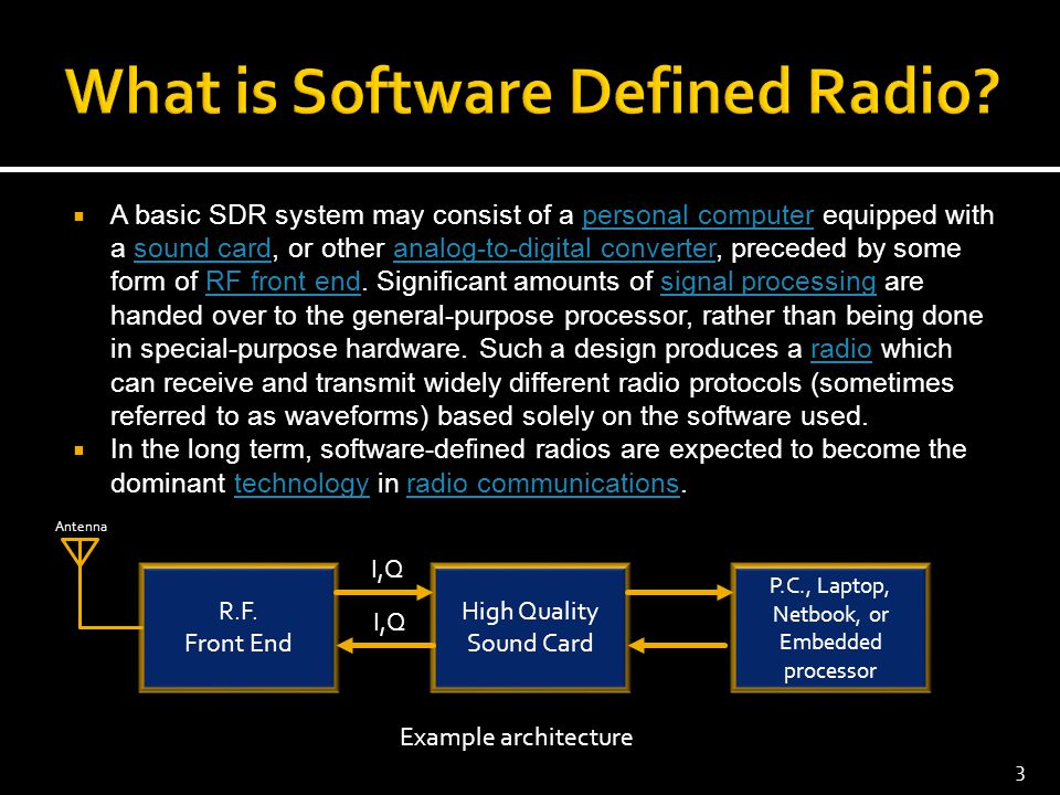 What is Software Defined Radio