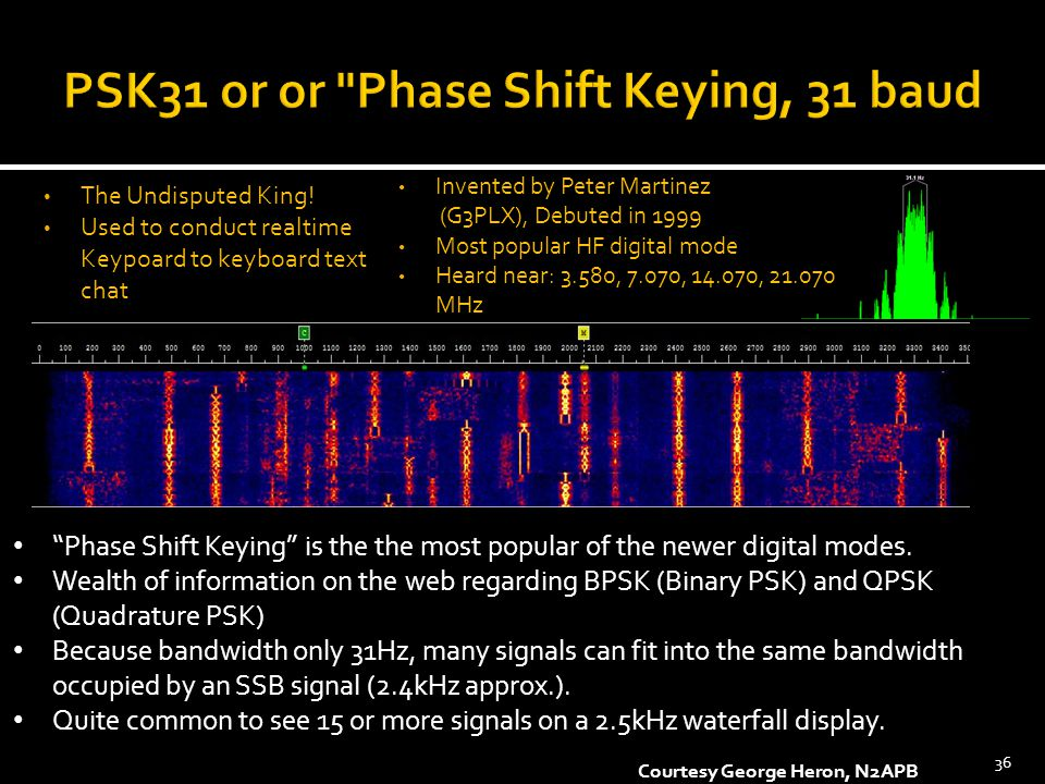 PSK31 or or Phase Shift Keying, 31 baud