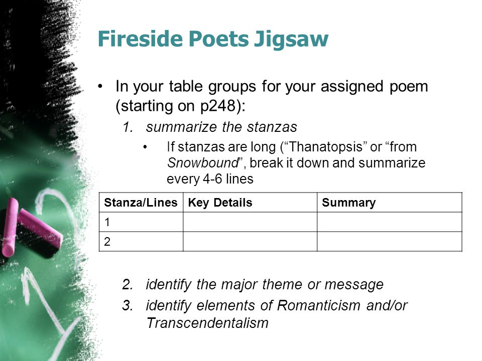 Fireside Poets Jigsaw In your table groups for your assigned poem (starting on p248): summarize the stanzas.