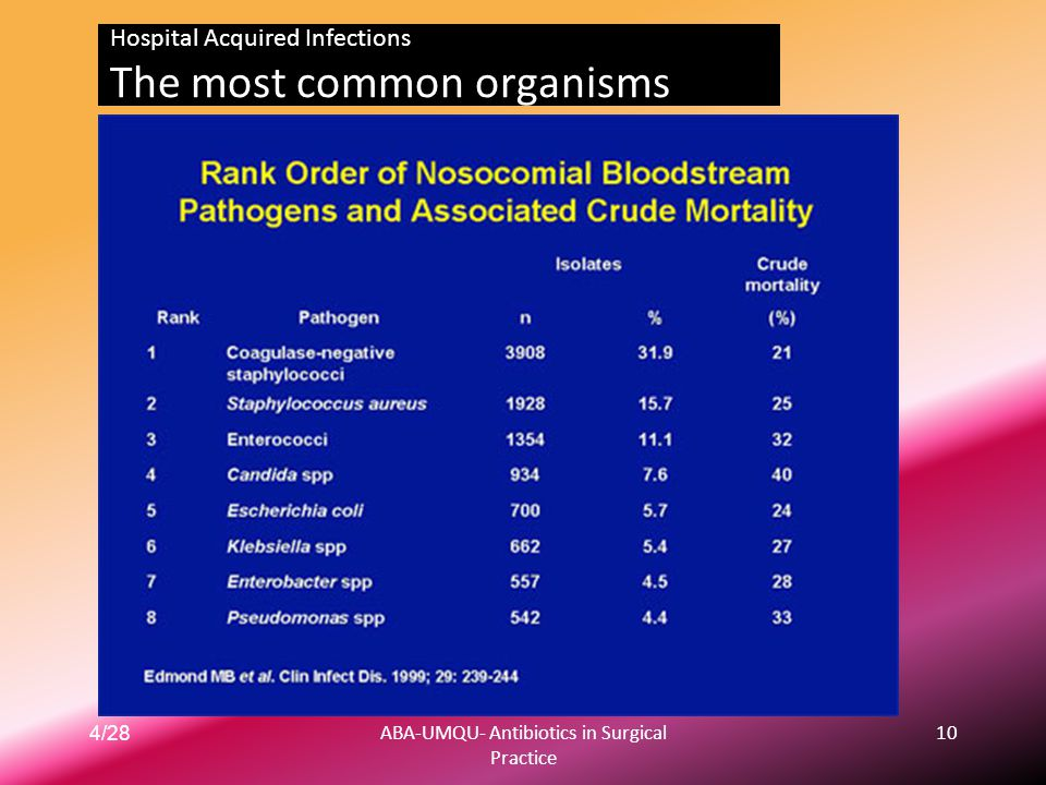 Hospital Acquired Infections The most common organisms