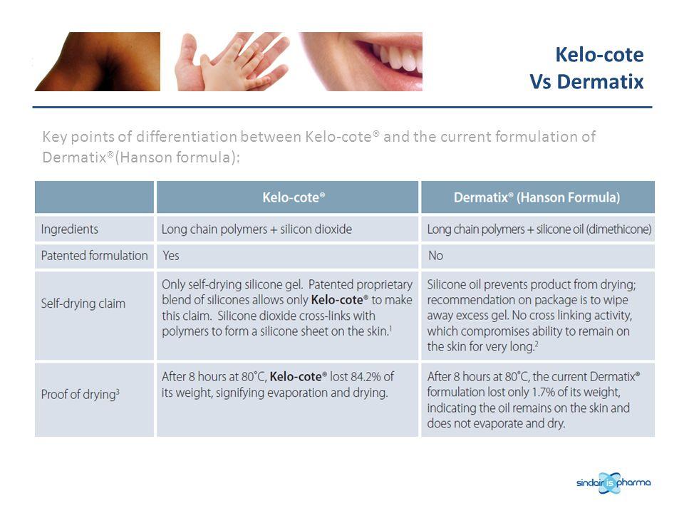 Kelo-cote Vs Dermatix.