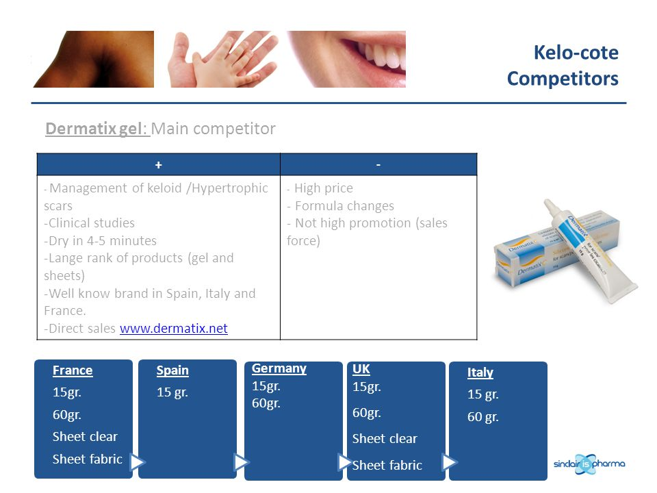 Kelo Cote Competitors Dermatix Gel Main Competitor Clinical Studies Stu Perbedaan Derma