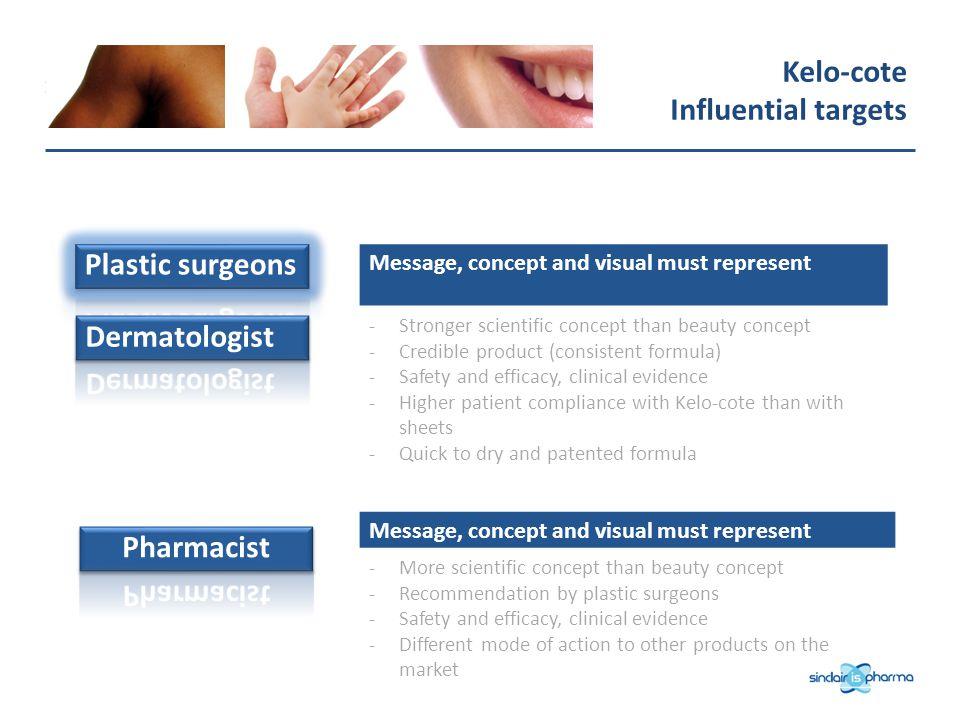 Kelo-cote Influential targets Plastic surgeons Dermatologist
