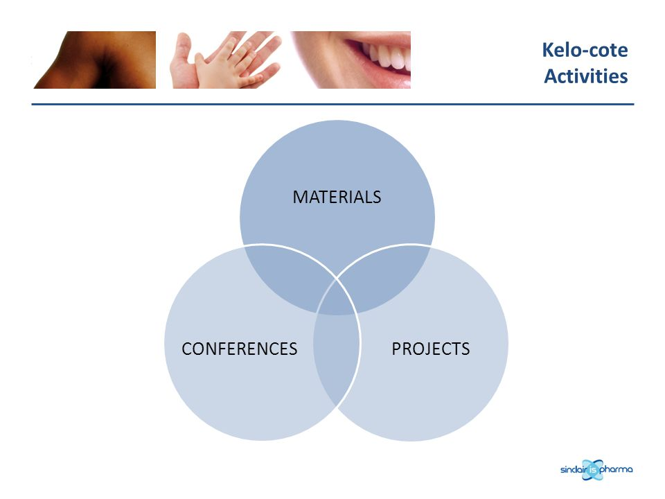 Kelo-cote Activities MATERIALS PROJECTS CONFERENCES