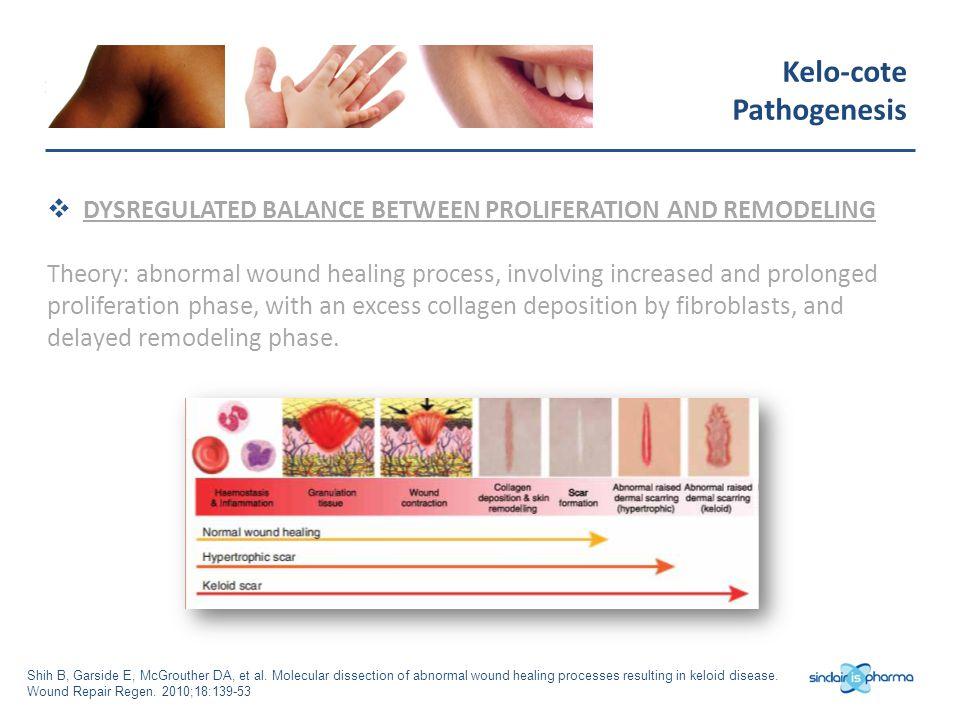 Kelo-cote Pathogenesis