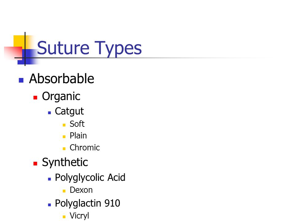 Suture Types Absorbable Organic Synthetic Catgut Polyglycolic Acid