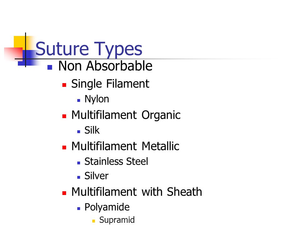 Suture Types Non Absorbable Single Filament Multifilament Organic
