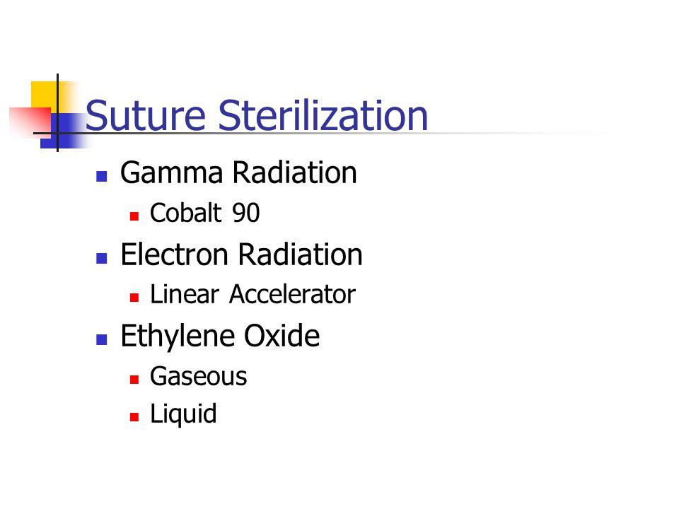 Suture Sterilization Gamma Radiation Electron Radiation Ethylene Oxide