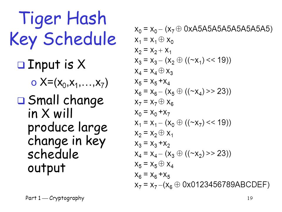 Tiger Hash Key Schedule