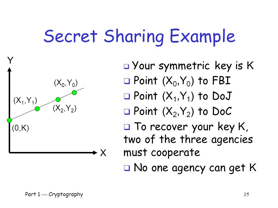 Secret Sharing Example