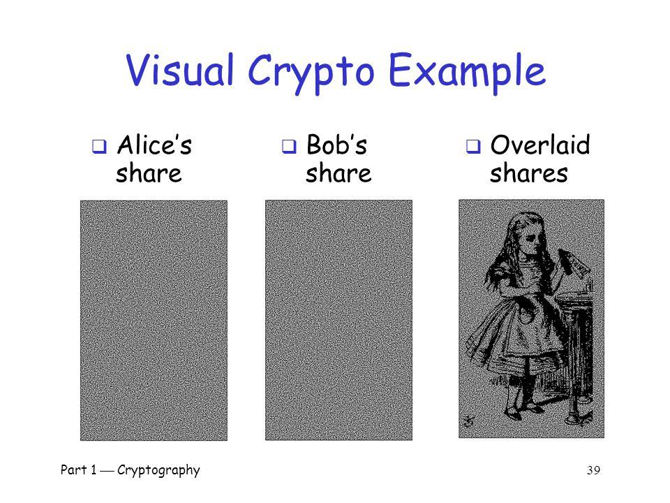 Visual Crypto Example Alice's share Bob's share Overlaid shares