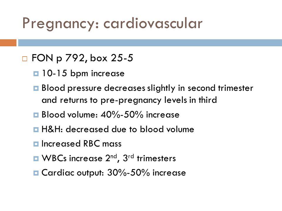 Pregnancy: cardiovascular