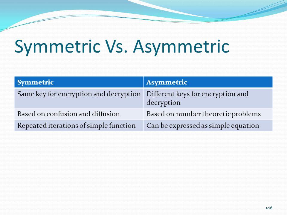 Symmetric Vs. Asymmetric