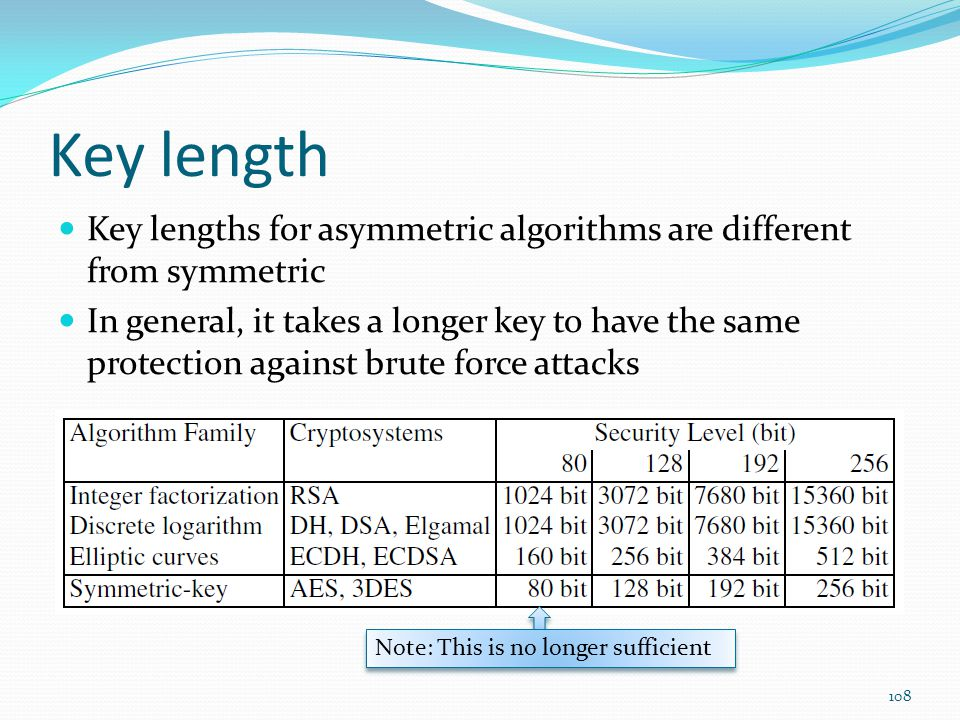 Key length Key lengths for asymmetric algorithms are different from symmetric.