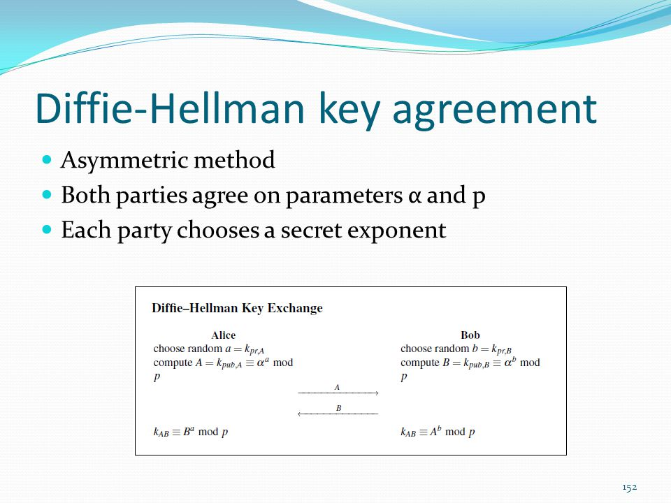 Diffie-Hellman key agreement
