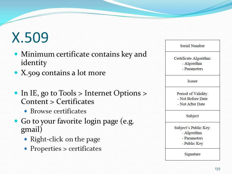 X.509 Minimum certificate contains key and identity