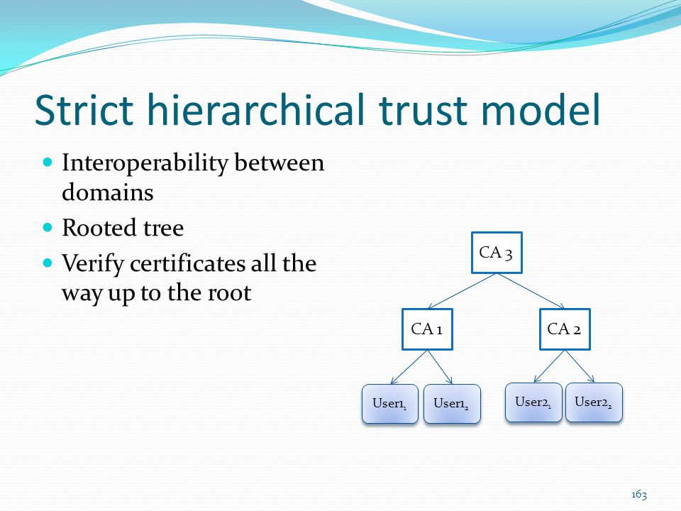 Strict hierarchical trust model