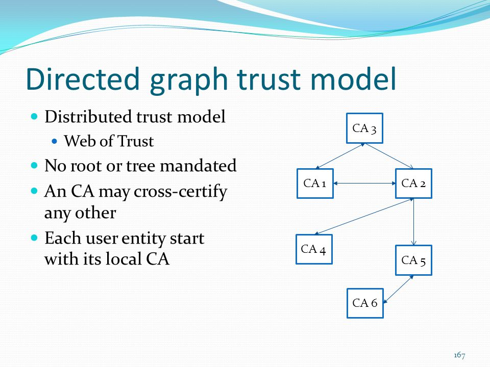 Directed graph trust model