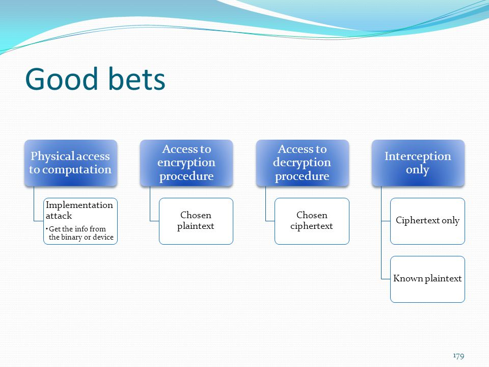 Good bets Physical access to computation. Implementation attack. Get the info from the binary or device.