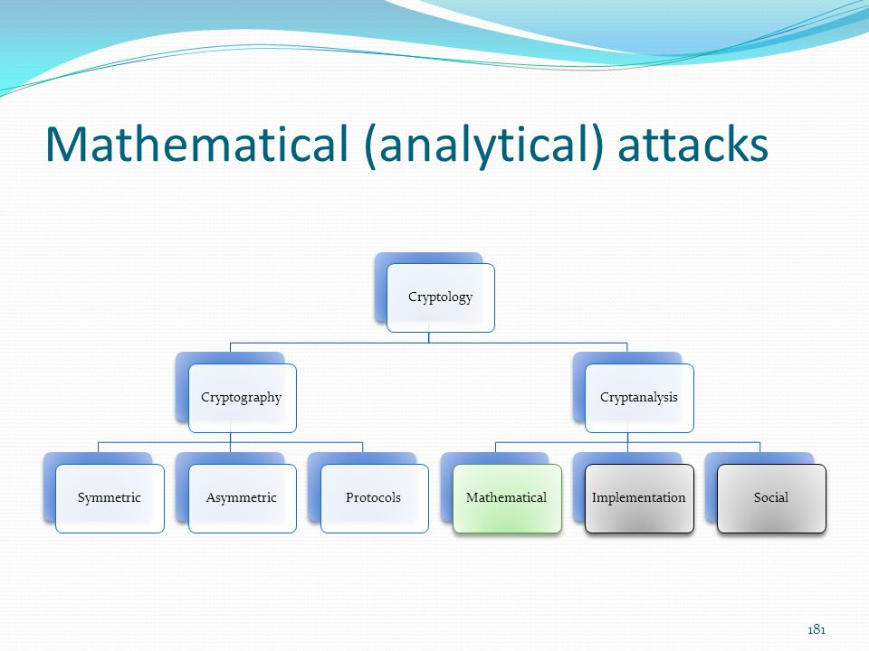 Mathematical (analytical) attacks
