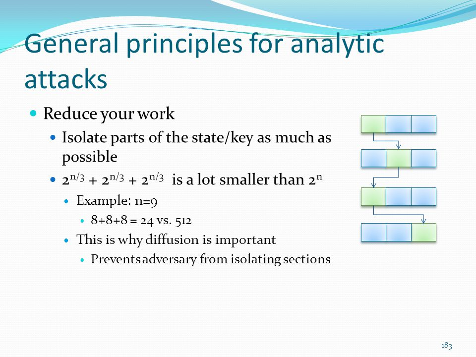 General principles for analytic attacks