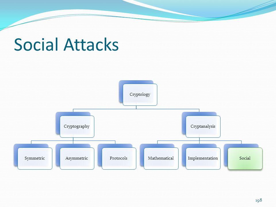 Social Attacks Symmetric Protocols Cryptology Cryptography Asymmetric