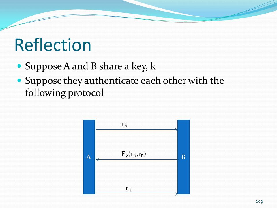 Reflection Suppose A and B share a key, k