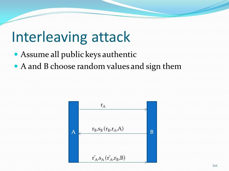 Interleaving attack Assume all public keys authentic