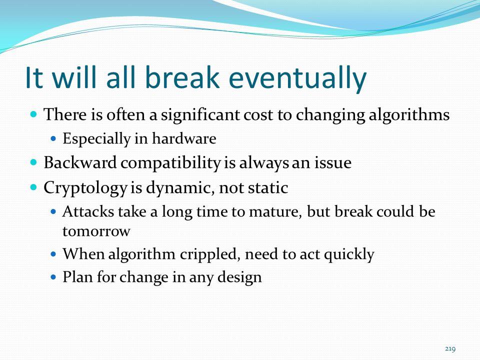 It will all break eventually