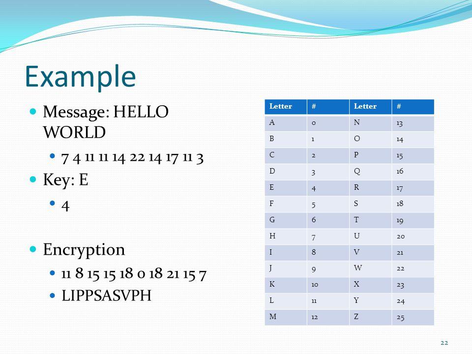 Example Message: HELLO WORLD Key: E Encryption