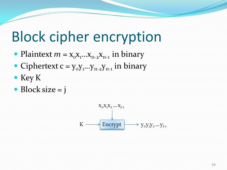 Block cipher encryption