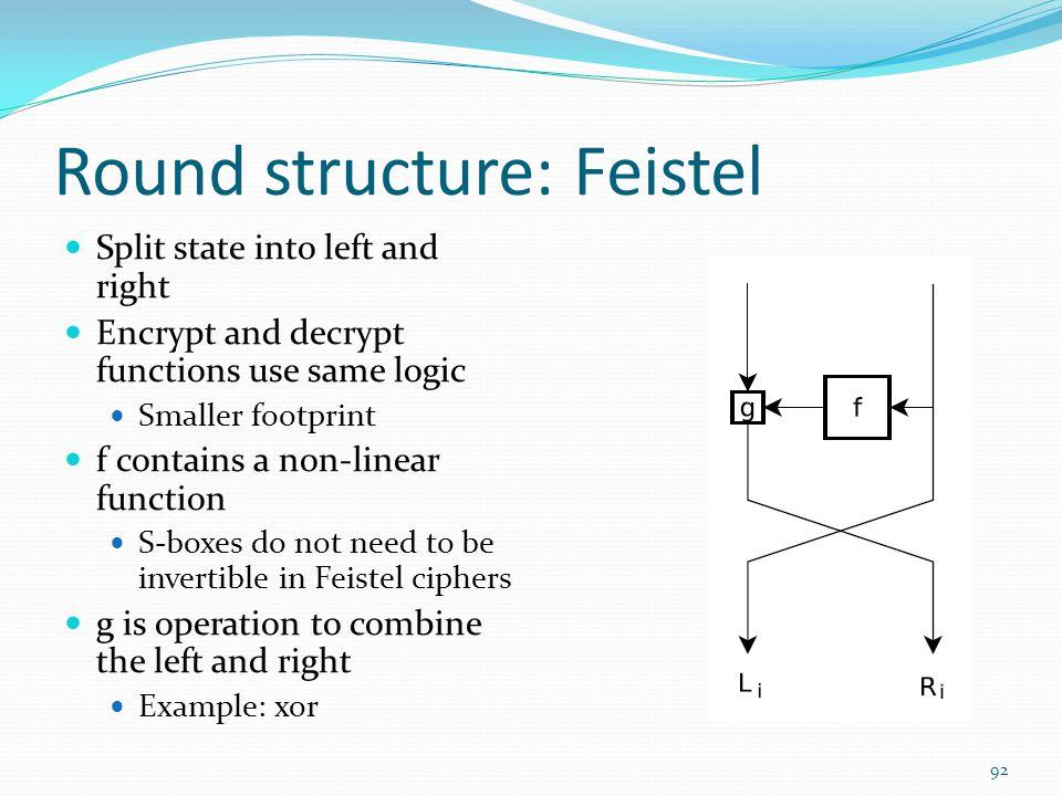 Round structure: Feistel