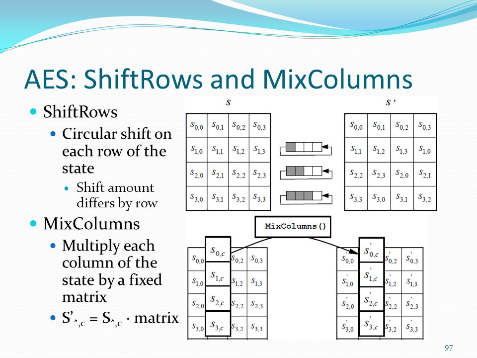 AES: ShiftRows and MixColumns