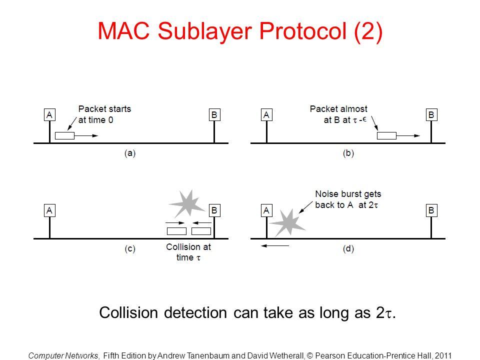 MAC Sublayer Protocol (2)