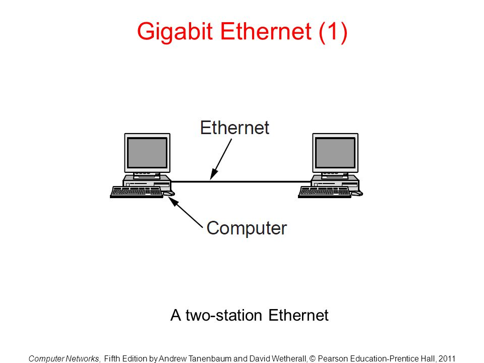 A two-station Ethernet