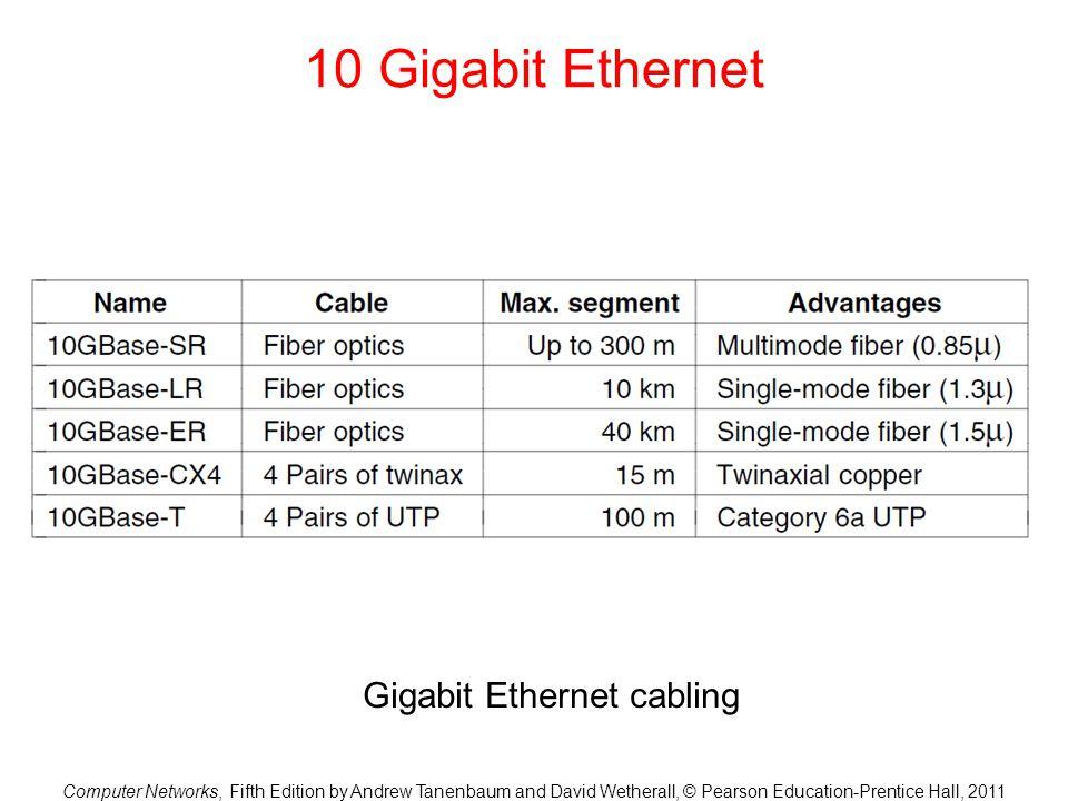 Gigabit Ethernet cabling