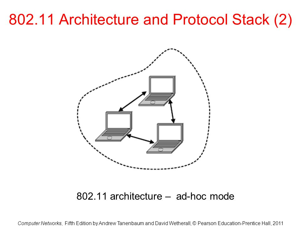 802.11 Architecture and Protocol Stack (2)