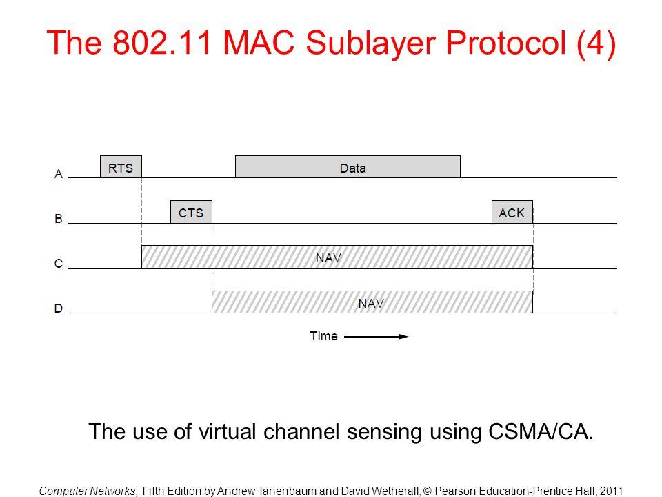 The 802.11 MAC Sublayer Protocol (4)