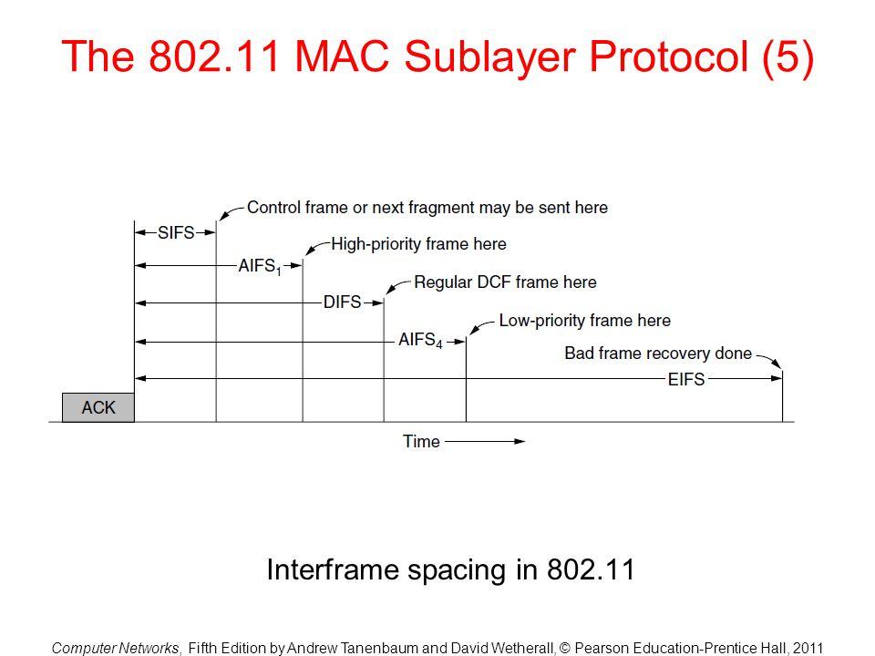 The 802.11 MAC Sublayer Protocol (5)